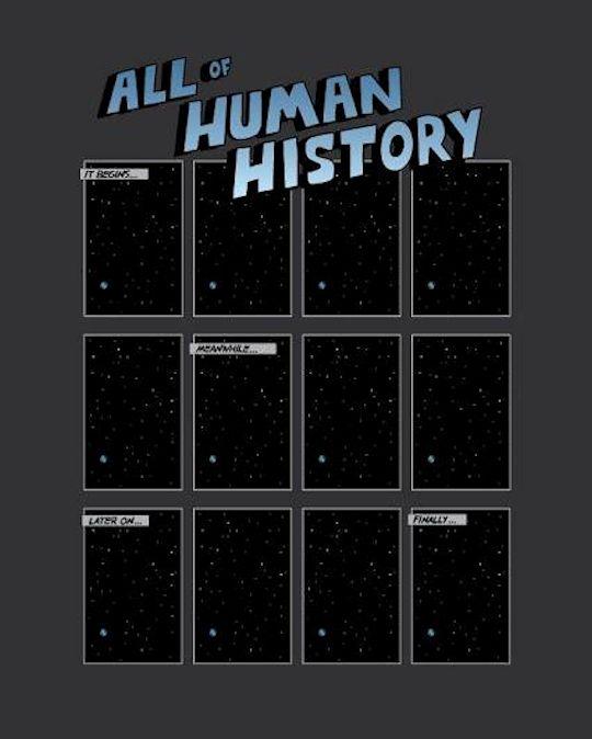 allhistory