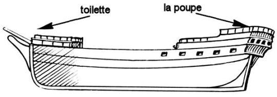 lapoupe